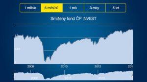 cp-invest-ios (3)